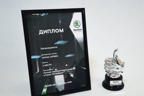 Второе место среди официальных дилеров ŠKODA в СЗФО  у Сигма Сервис
